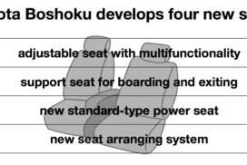 Toyota Boshoku Eyes Autonomous Driving in Plans to Develop New Comfort Seats