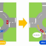KDDI Research and Hokkaido University Develop AI for Overcoming Obstacles to Autonomous Driving