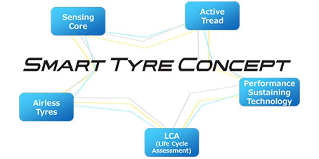 Sumitomo Rubber Unveils Smart Tyre Concept