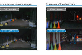 Clarion Develops Color Night Vision Camera for Better Nighttime Driving