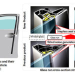Toyoda Gosei Develops Glass Run With New Structure