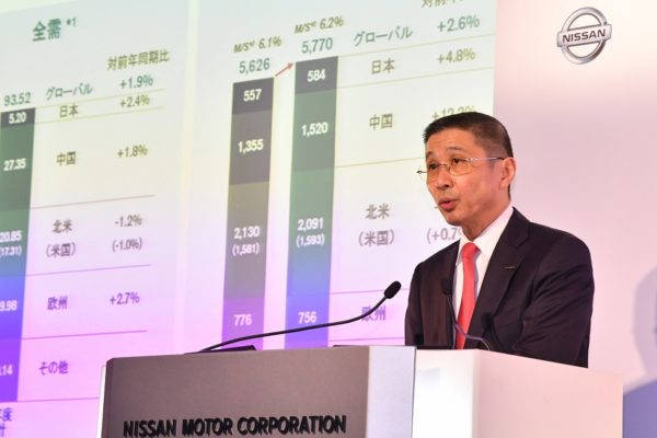 Nissan Expects Profits to Fall for Third Consecutive Year, Targets Higher US Revenues