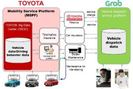 Toyota to Expand Ride Hailing Collaboration With Grab Through $1B Investment