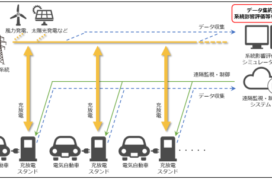 Tohoku Electric Power Tests V2G System Leveraging EV Batteries