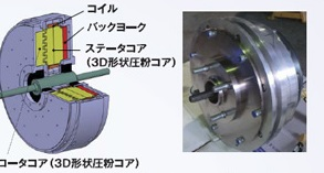 Nippon Piston Ring Targets Commercialization of New In-Wheel Motor for EVs